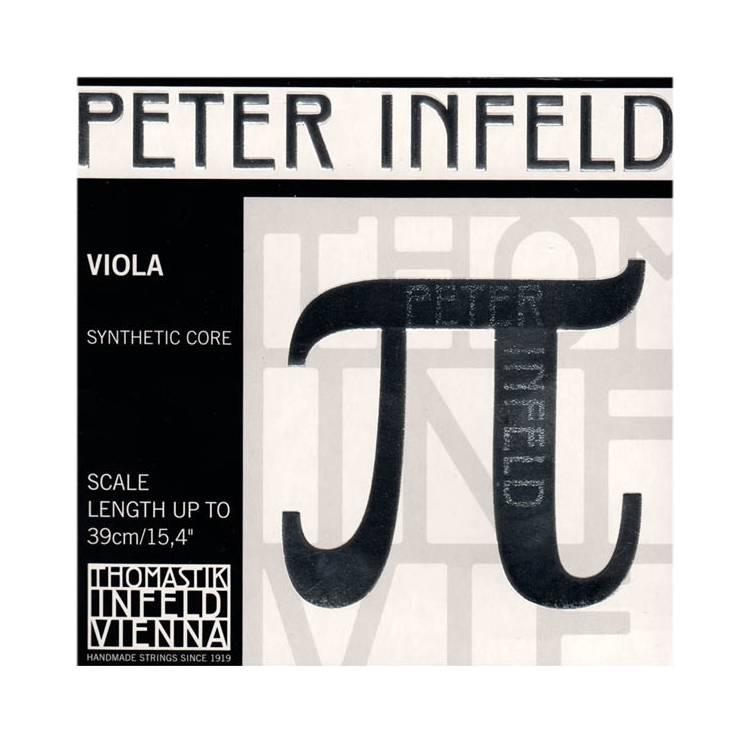 Yhomastik Peter Infeld alto